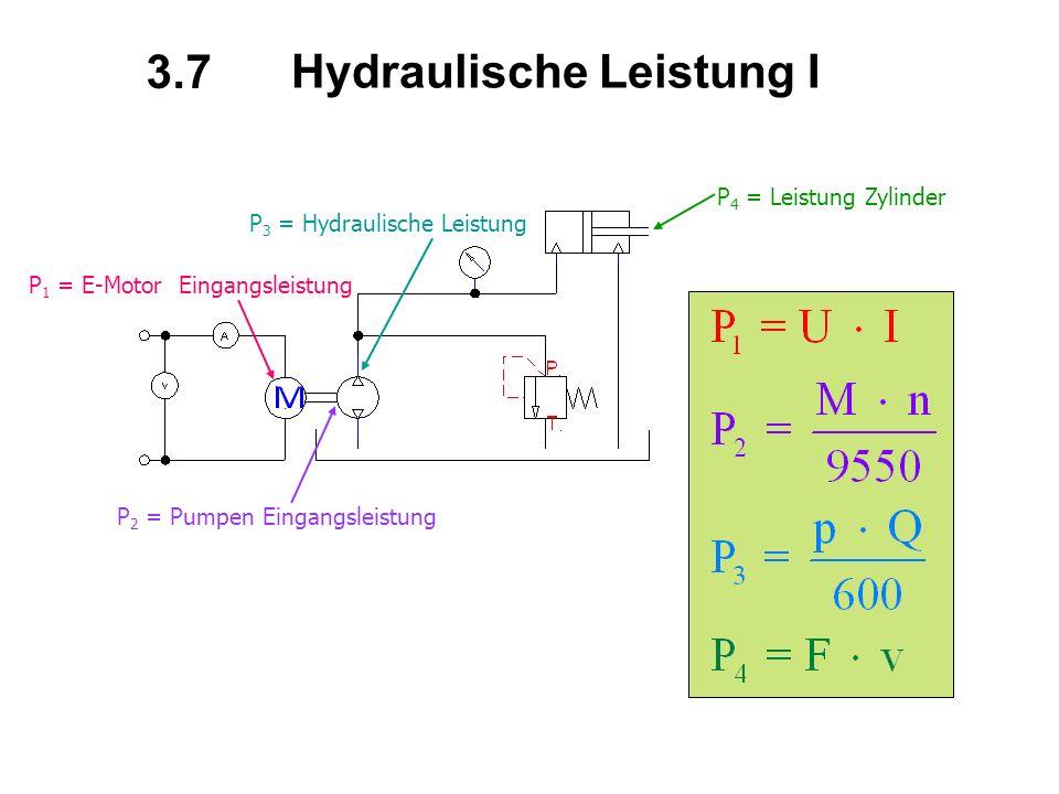 Hydraulische Leistung I