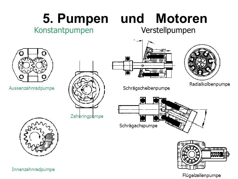 5. Pumpen und Motoren Konstantpumpen Verstellpumpen Radialkolbenpumpe