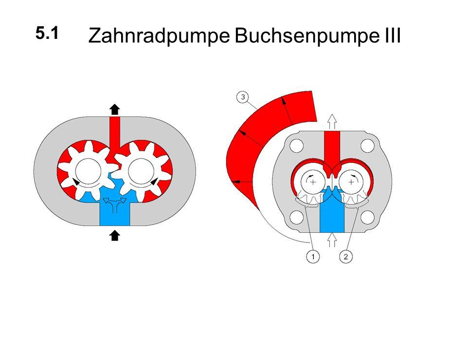 Zahnradpumpe Buchsenpumpe III