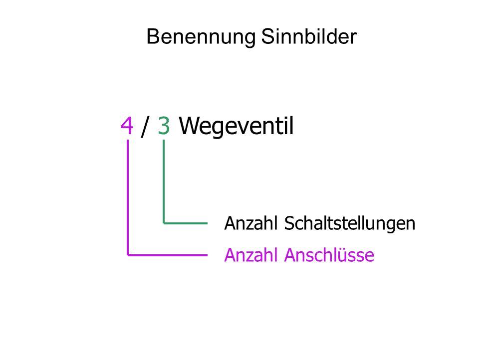 4 / 3 Wegeventil Benennung Sinnbilder Anzahl Schaltstellungen