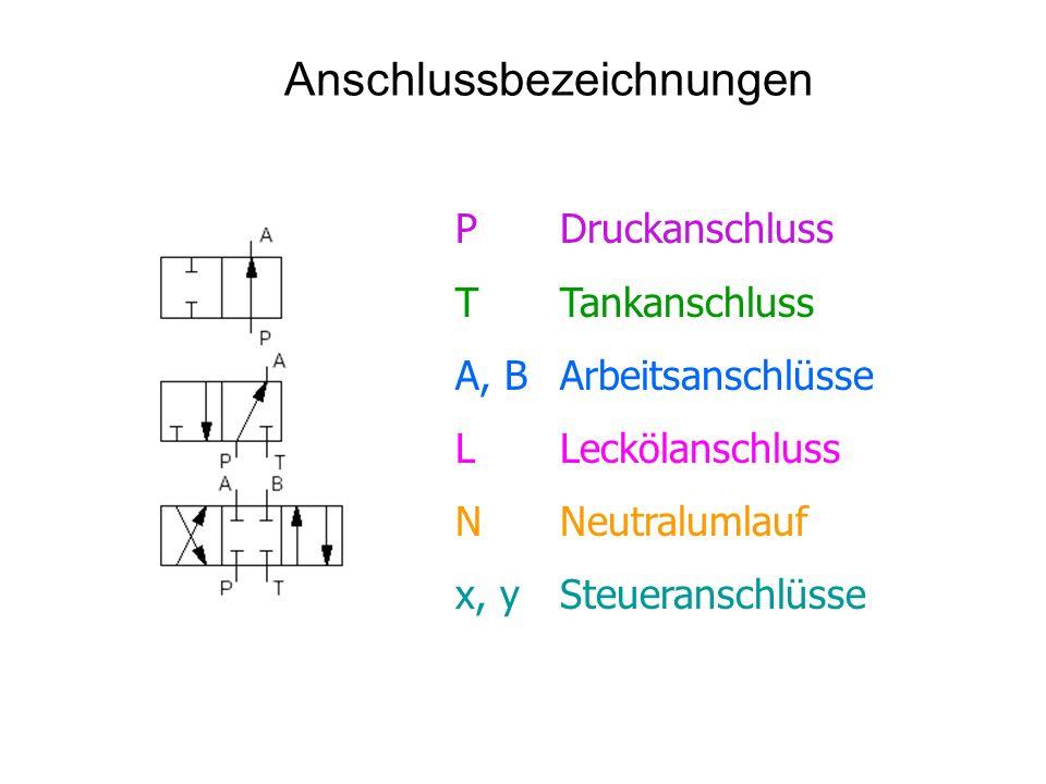 Anschlussbezeichnungen
