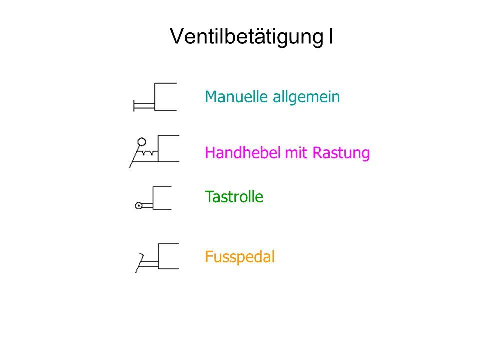 Ventilbetätigung I Manuelle allgemein Handhebel mit Rastung Tastrolle