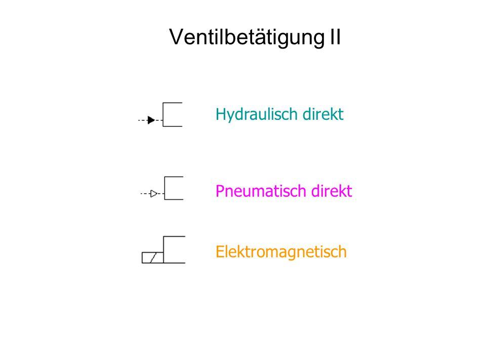 Ventilbetätigung II Hydraulisch direkt Pneumatisch direkt