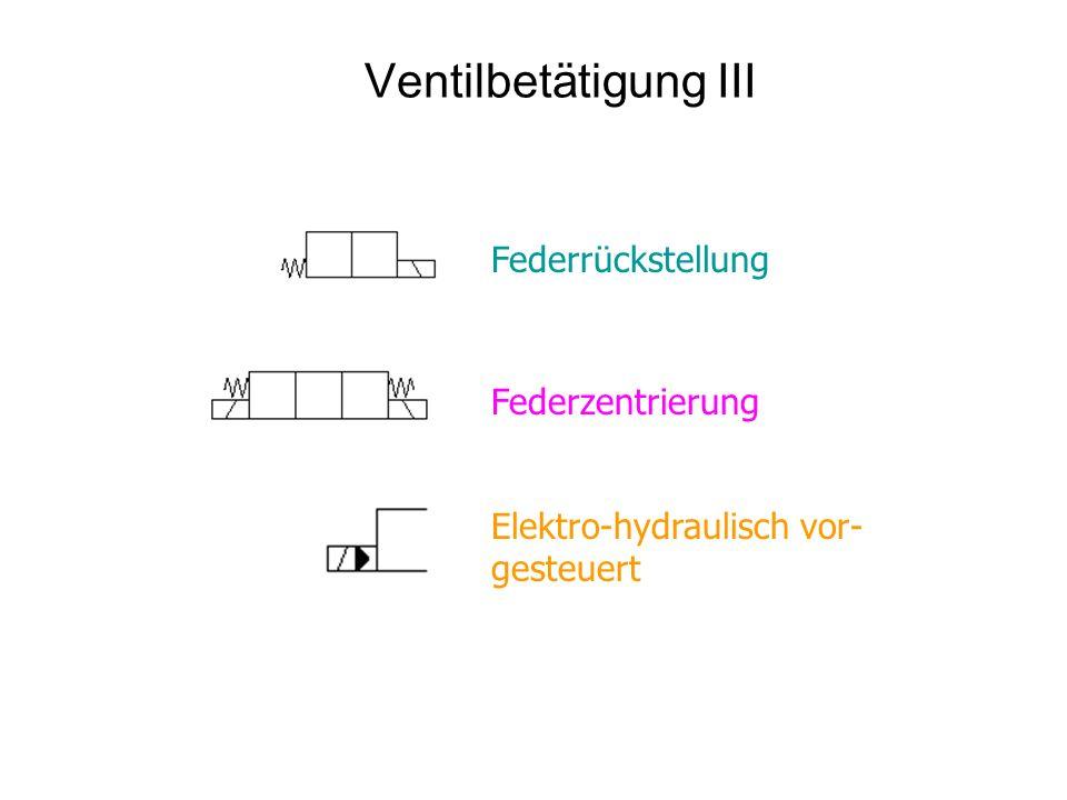Ventilbetätigung III Federrückstellung Federzentrierung