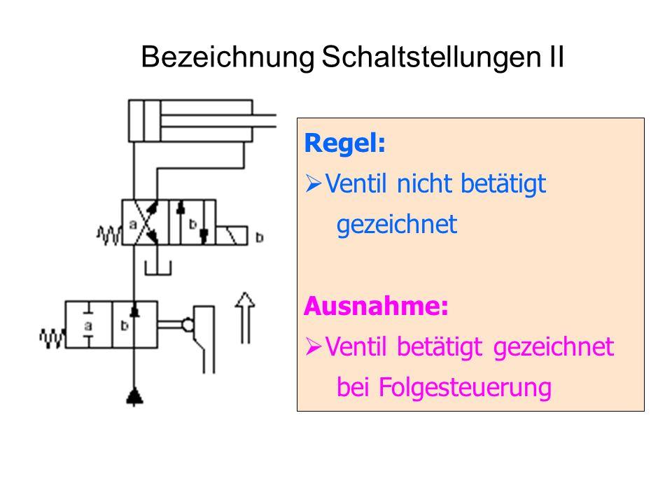 Bezeichnung Schaltstellungen II