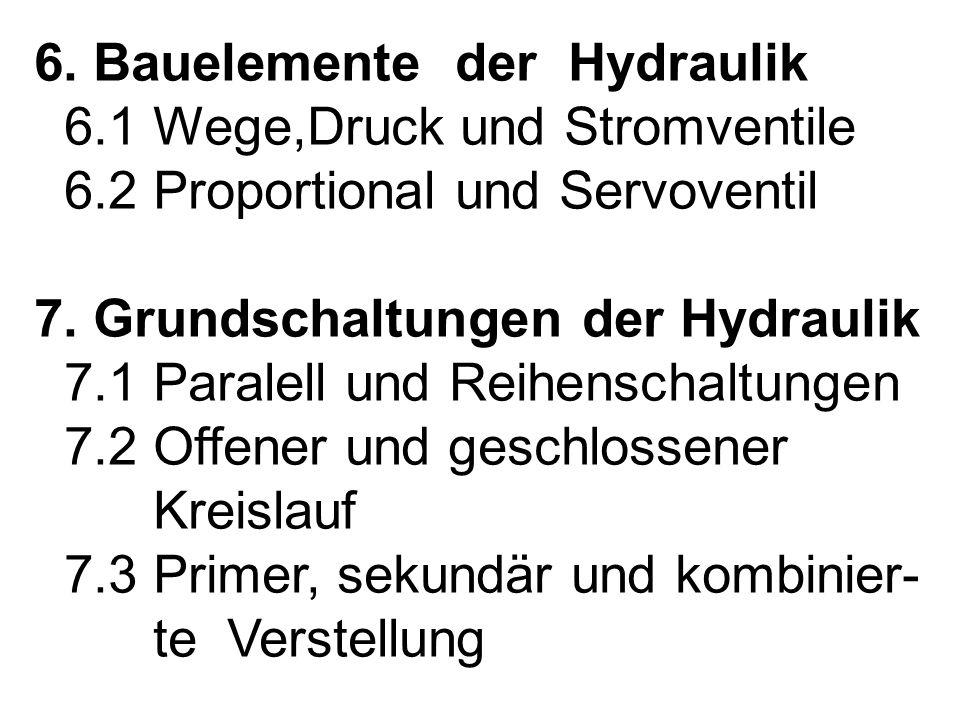 6. Bauelemente der Hydraulik 6. 1 Wege,Druck und Stromventile 6