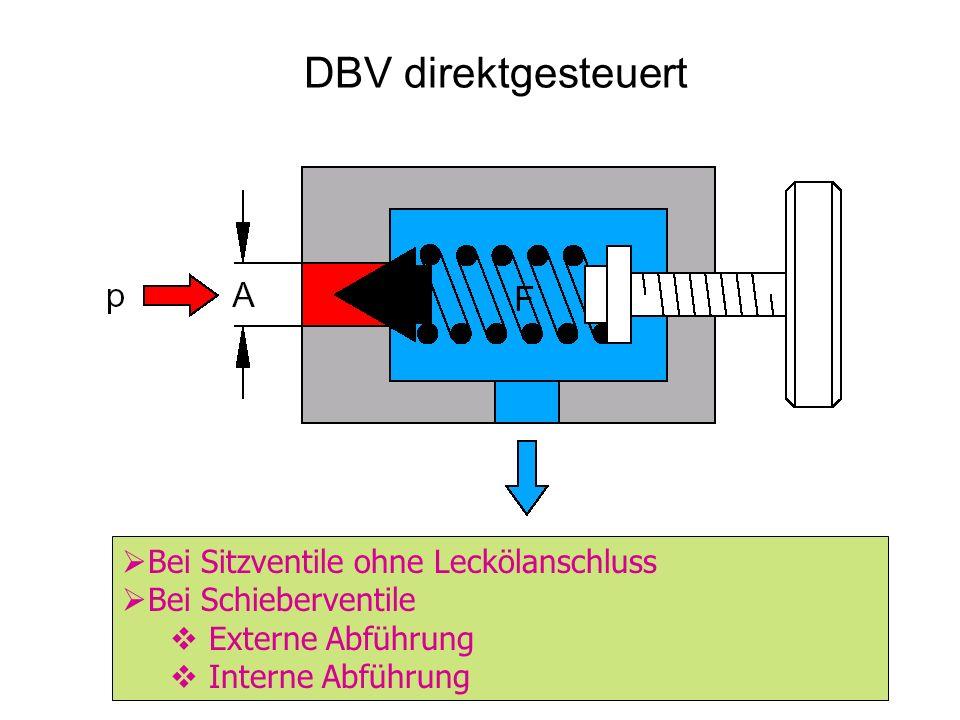 DBV direktgesteuert Bei Sitzventile ohne Leckölanschluss