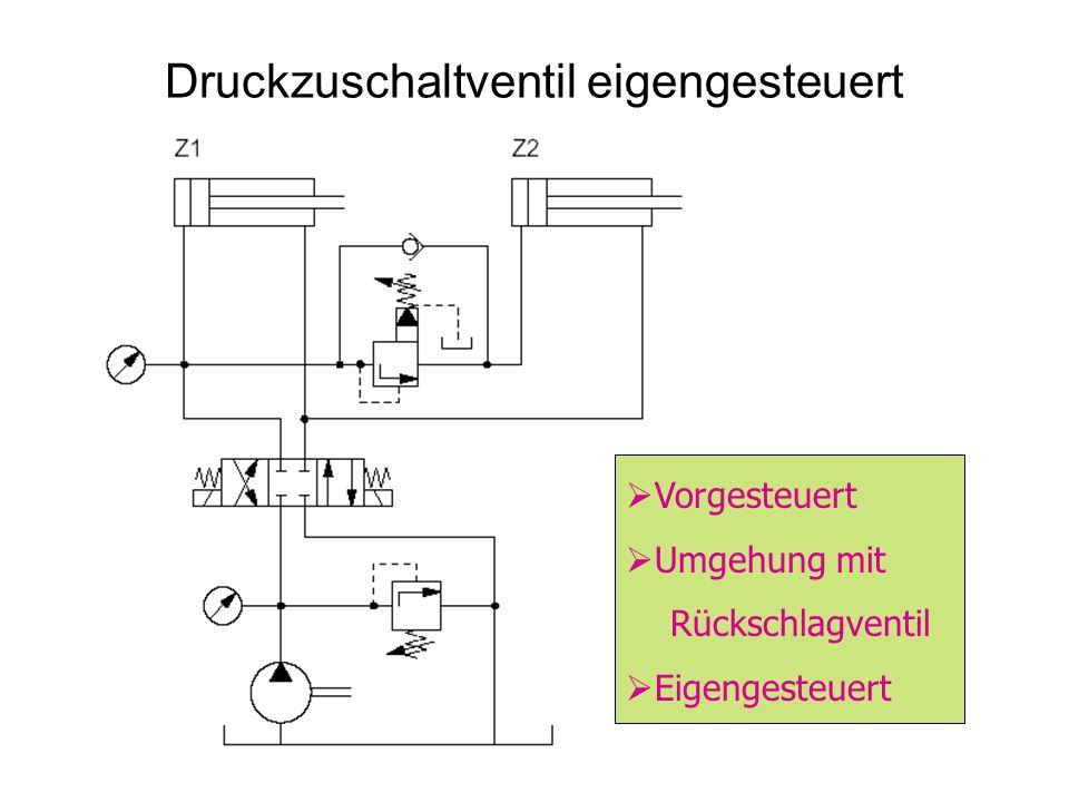 Druckzuschaltventil eigengesteuert