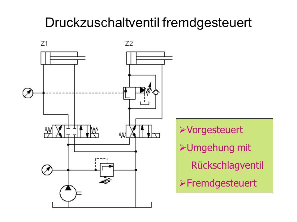 Druckzuschaltventil fremdgesteuert