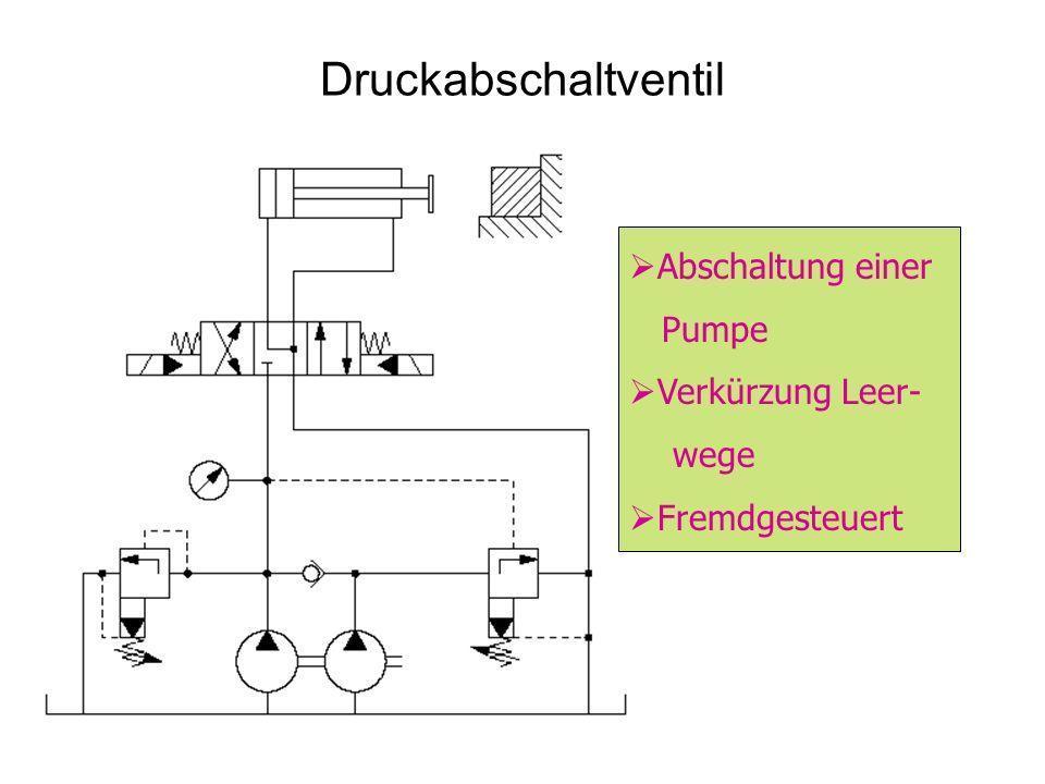 Druckabschaltventil Abschaltung einer Pumpe Verkürzung Leer- wege