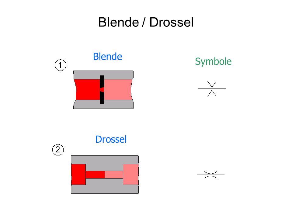 Blende / Drossel Blende Symbole Drossel