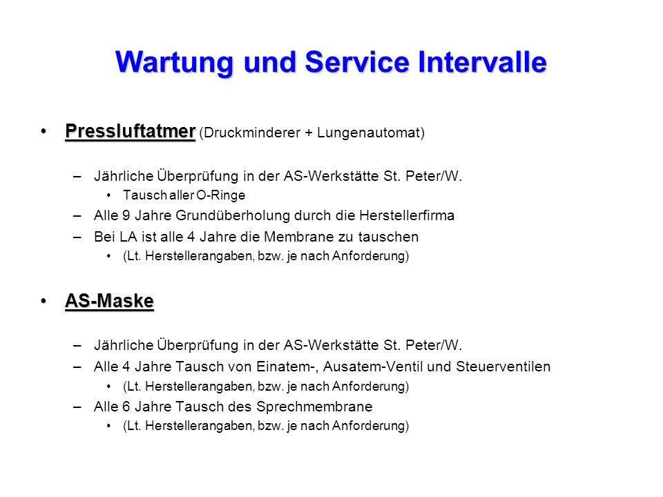 Wartung und Service Intervalle