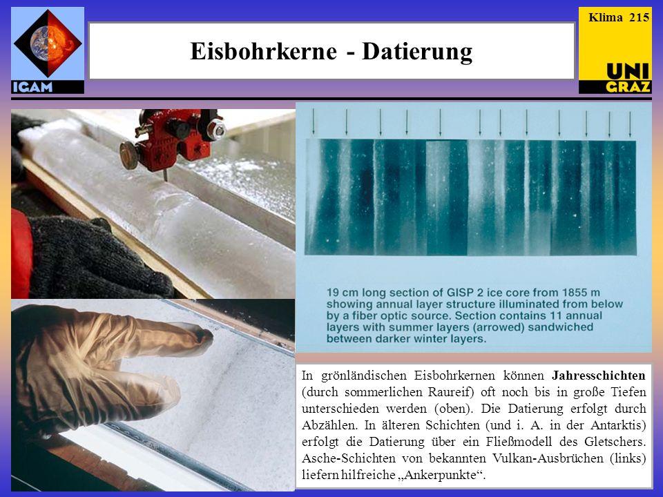 Eisbohrkerne - Datierung