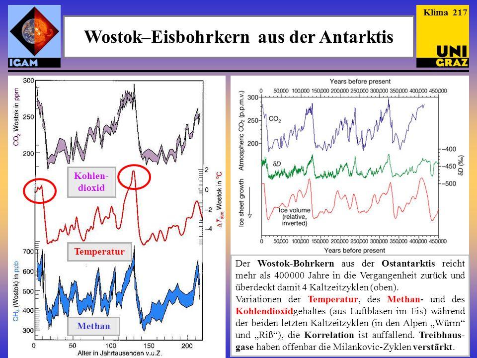 Wostok–Eisbohrkern aus der Antarktis
