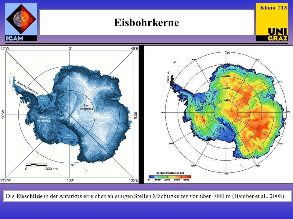 Klima 213 Eisbohrkerne.