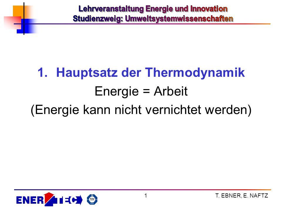 Hauptsatz der Thermodynamik