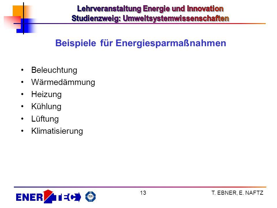 Beispiele für Energiesparmaßnahmen