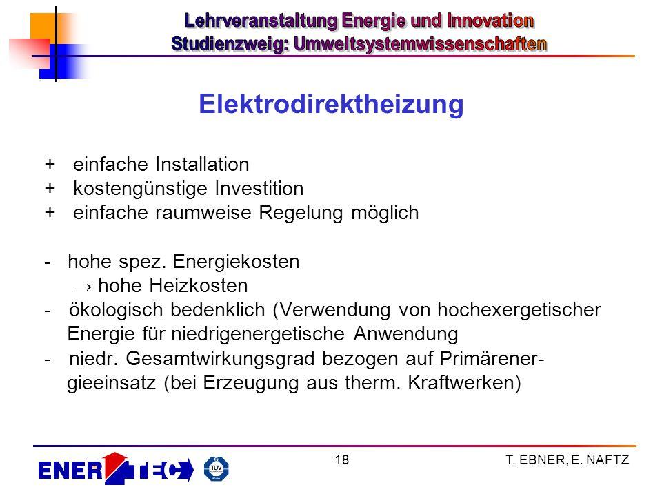 Elektrodirektheizung
