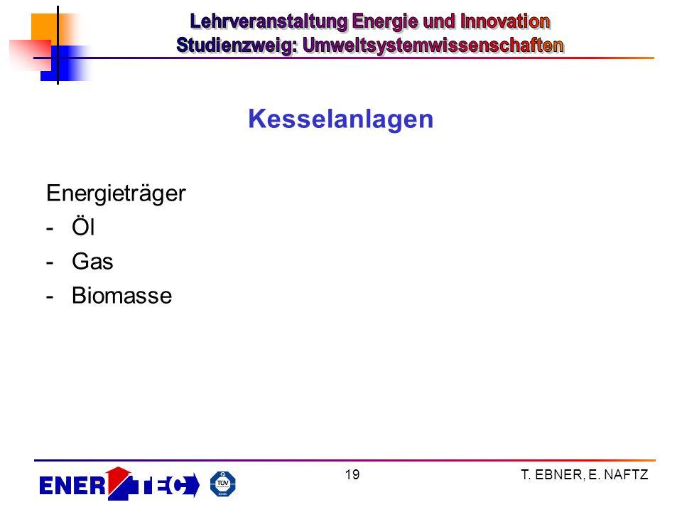 Kesselanlagen Energieträger Öl Gas Biomasse T. EBNER, E. NAFTZ
