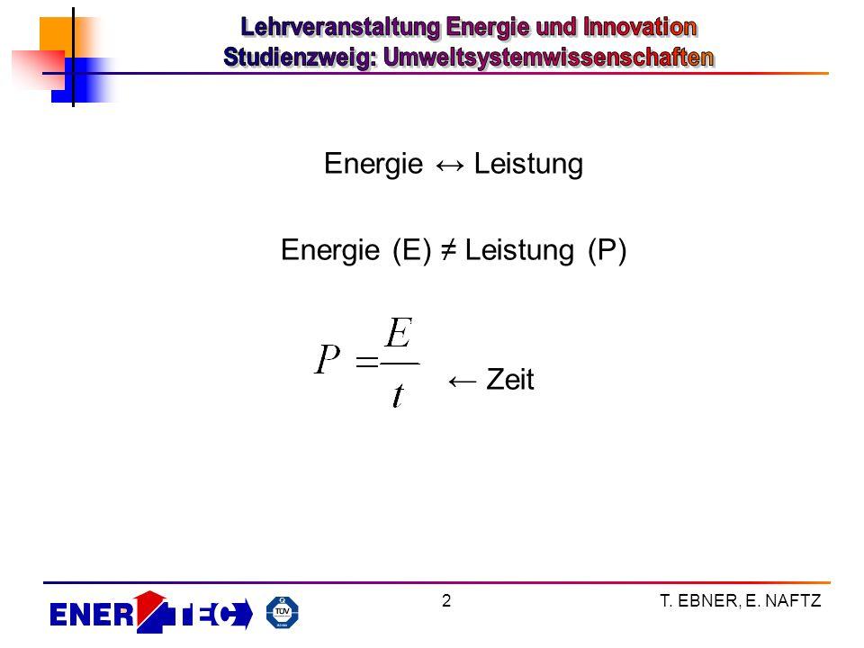 Energie (E) ≠ Leistung (P)