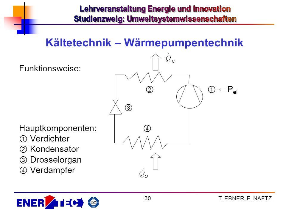 Kältetechnik – Wärmepumpentechnik