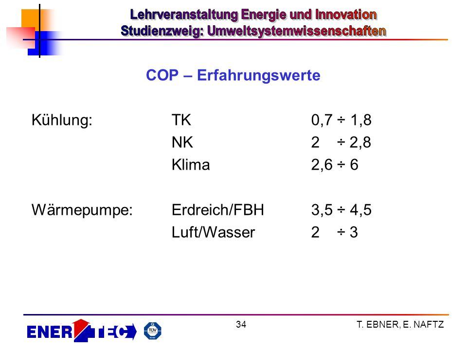 Wärmepumpe: Erdreich/FBH 3,5 ÷ 4,5 Luft/Wasser 2 ÷ 3