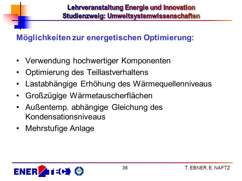 Möglichkeiten zur energetischen Optimierung: