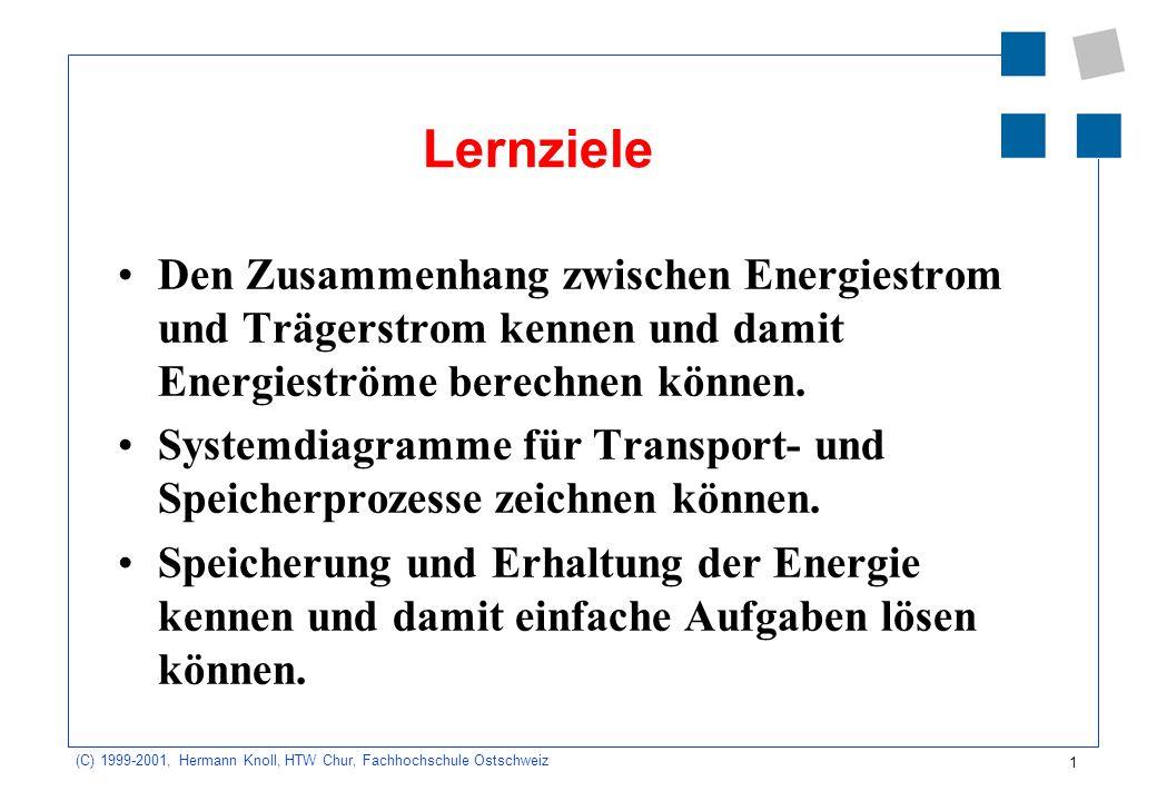 Fantastisch Verwaltung Der Plattenwandleitungen Zeitgenössisch ...