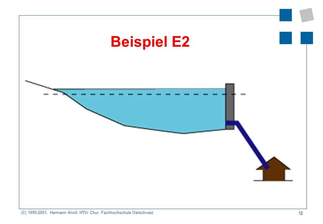 Beispiel E2