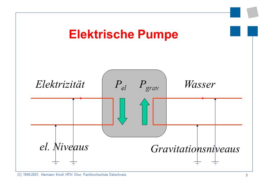 Beste Elektrisches Systemdiagramm Zeitgenössisch - Elektrische ...