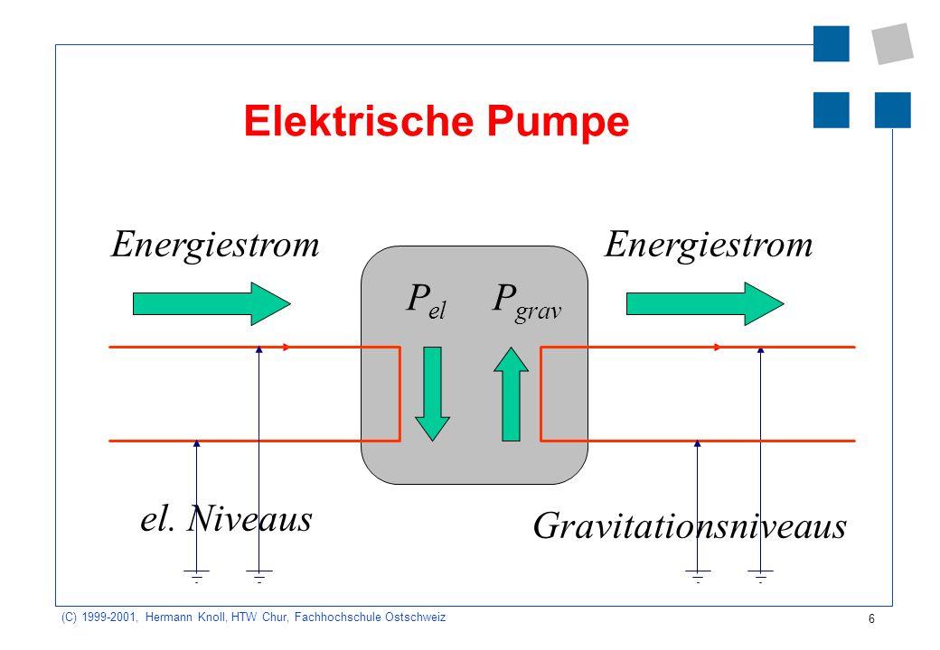 Elektrische Pumpe Energiestrom Energiestrom Pel Pgrav el. Niveaus