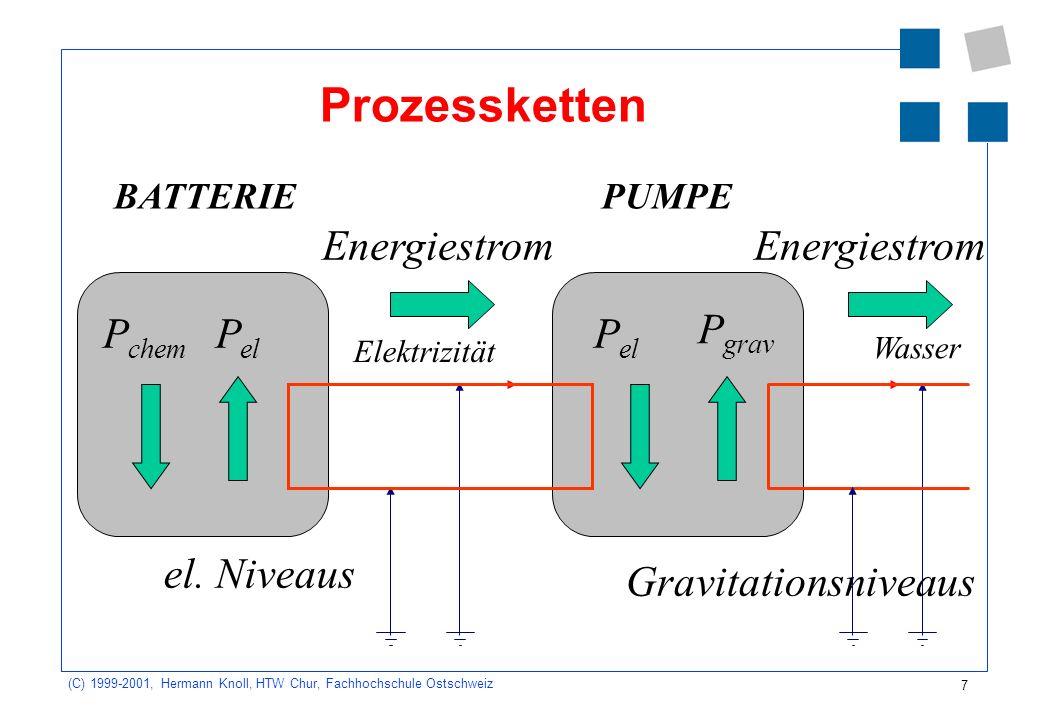 Prozessketten Energiestrom Energiestrom Pchem Pel Pel Pgrav