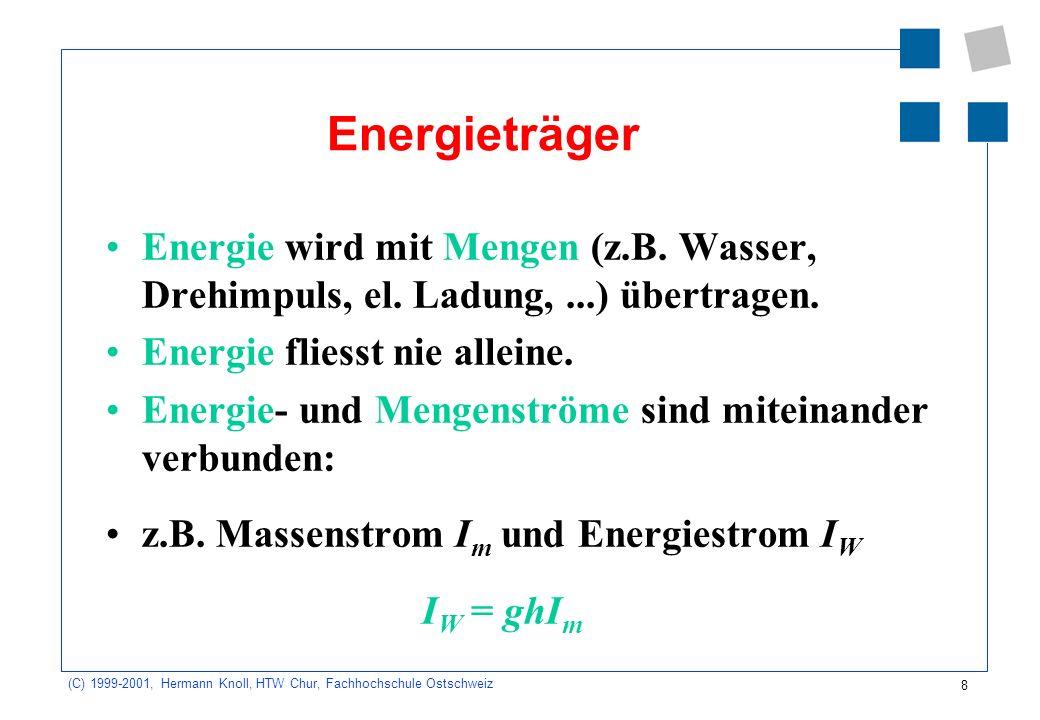 Energieträger Energie wird mit Mengen (z.B. Wasser, Drehimpuls, el. Ladung, ...) übertragen. Energie fliesst nie alleine.