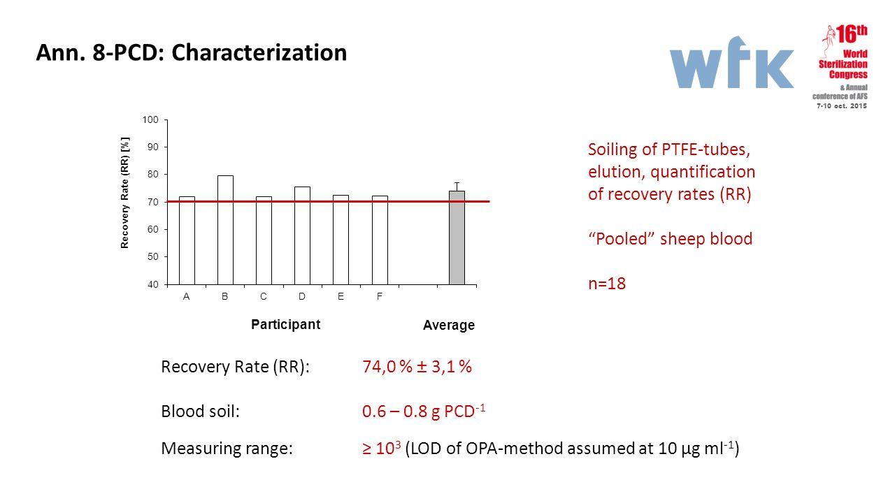 Ann. 8-PCD: Characterization