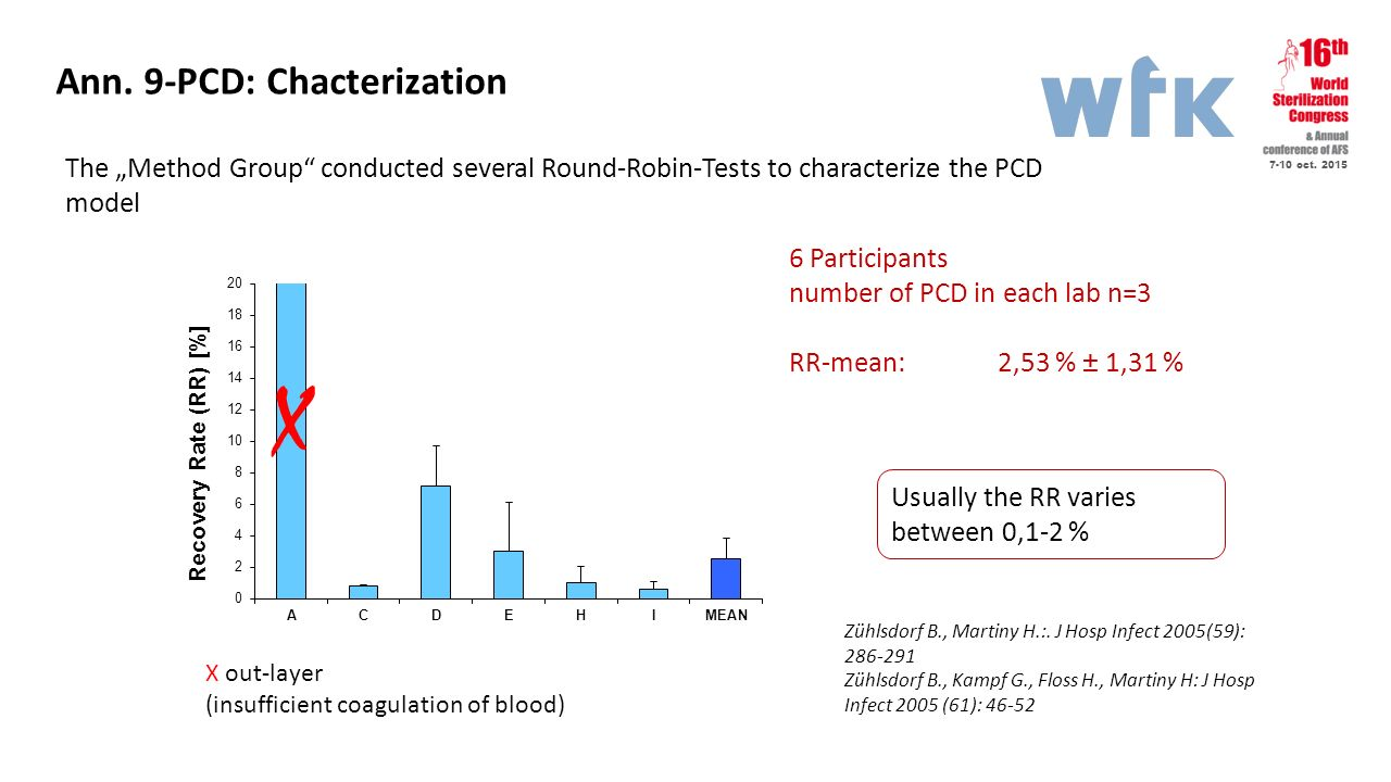 Ann. 9-PCD: Chacterization
