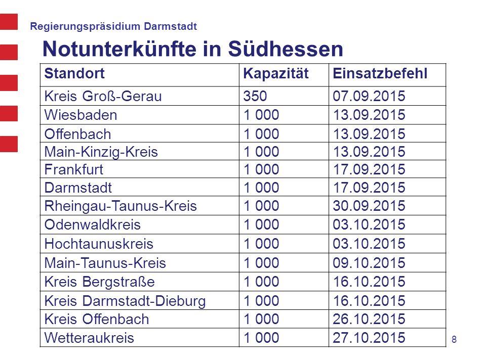 Notunterkünfte in Südhessen