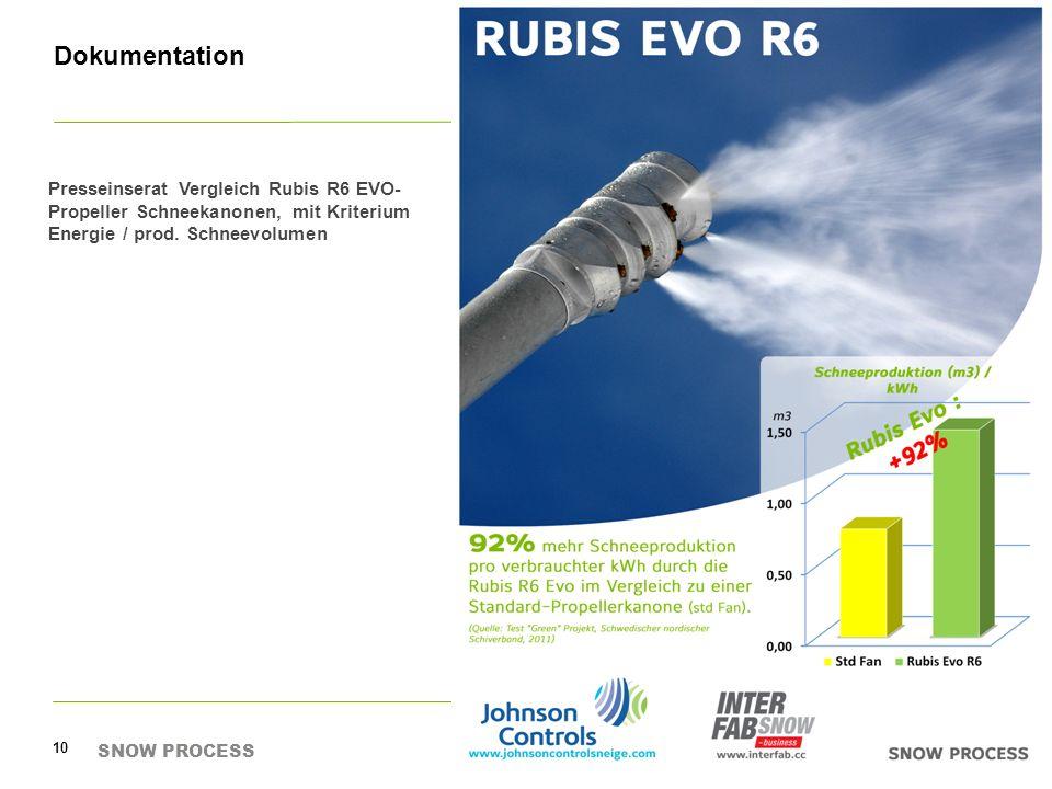 Dokumentation Presseinserat Vergleich Rubis R6 EVO-Propeller Schneekanonen, mit Kriterium Energie / prod. Schneevolumen.