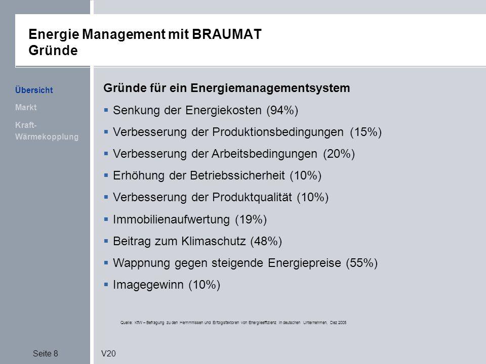 Energie Management mit BRAUMAT Gründe