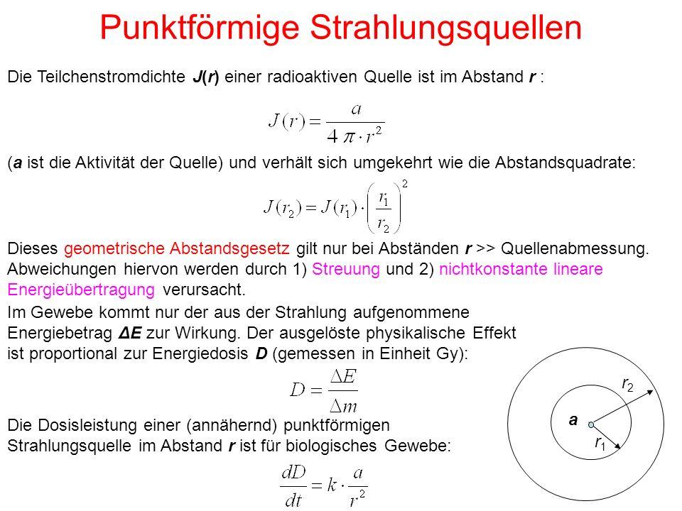 Punktförmige Strahlungsquellen