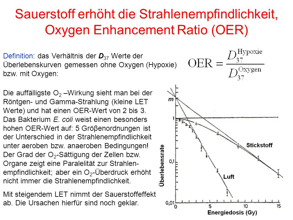 Sauerstoff erhöht die Strahlenempfindlichkeit, Oxygen Enhancement Ratio (OER)