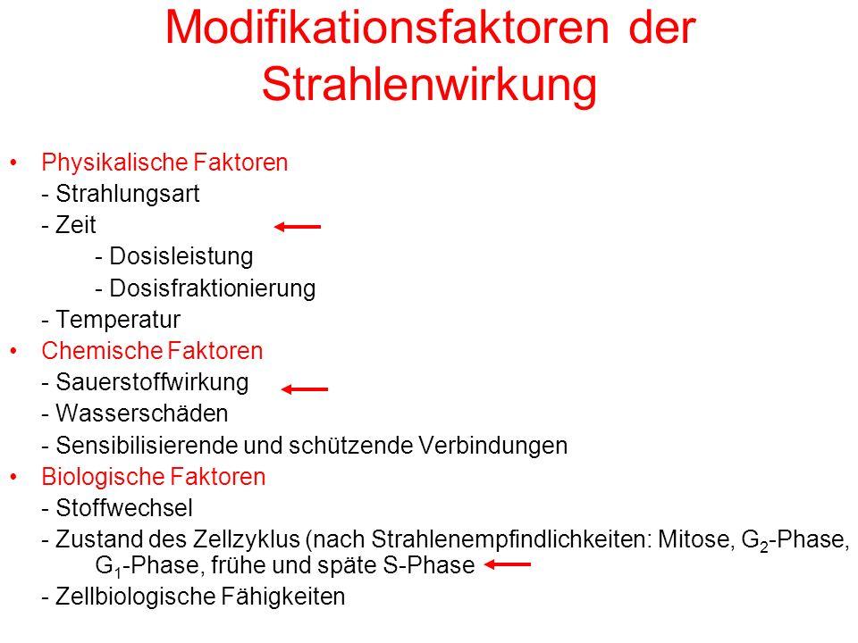 Modifikationsfaktoren der Strahlenwirkung