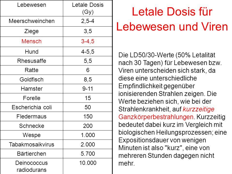 Letale Dosis für Lebewesen und Viren