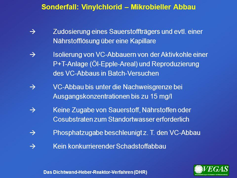 Sonderfall: Vinylchlorid – Mikrobieller Abbau