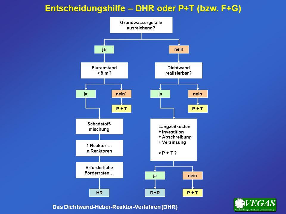 Entscheidungshilfe – DHR oder P+T (bzw. F+G)