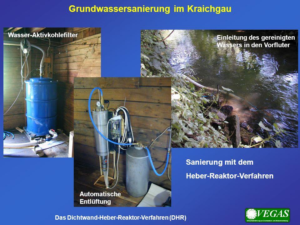 Grundwassersanierung im Kraichgau