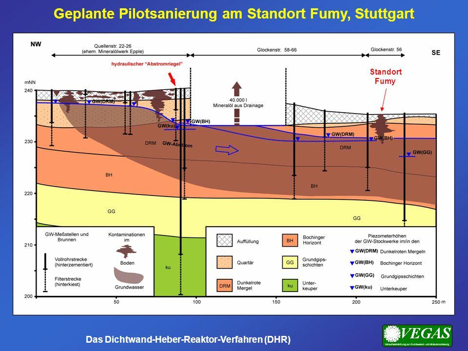 Geplante Pilotsanierung am Standort Fumy, Stuttgart