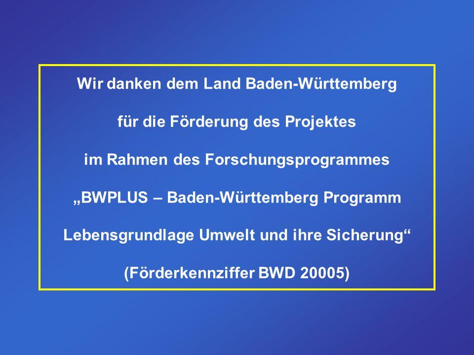 Wir danken dem Land Baden-Württemberg für die Förderung des Projektes