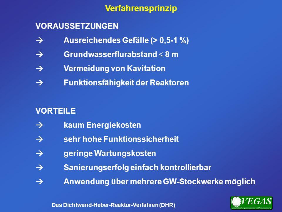 Das Dichtwand-Heber-Reaktor-Verfahren (DHR)
