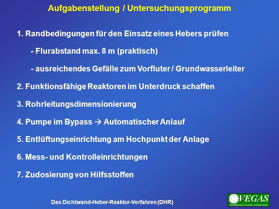 Aufgabenstellung / Untersuchungsprogramm