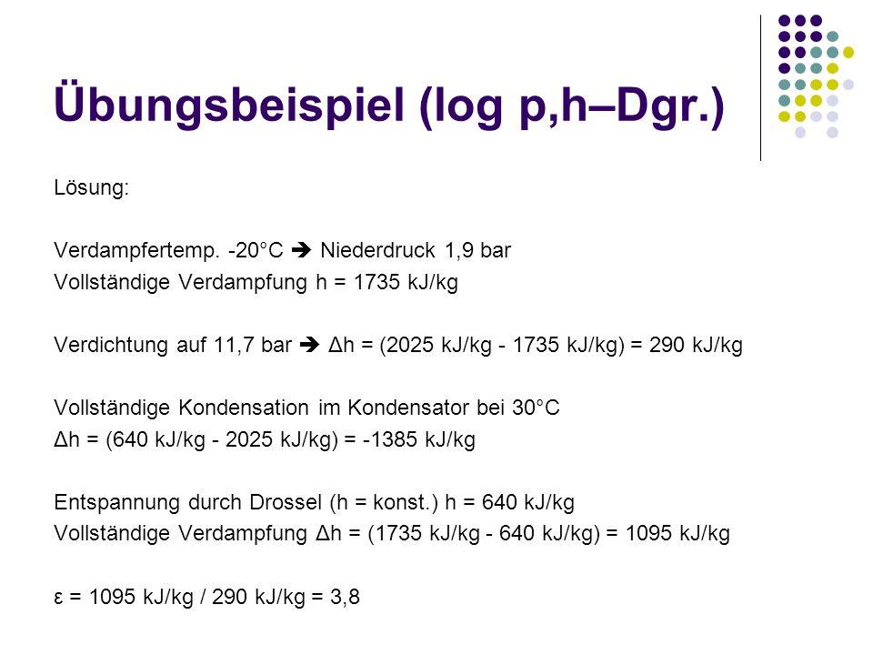 Übungsbeispiel (log p,h–Dgr.)
